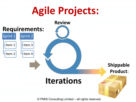 Agile versus Waterfall: pros and cons & difference between them