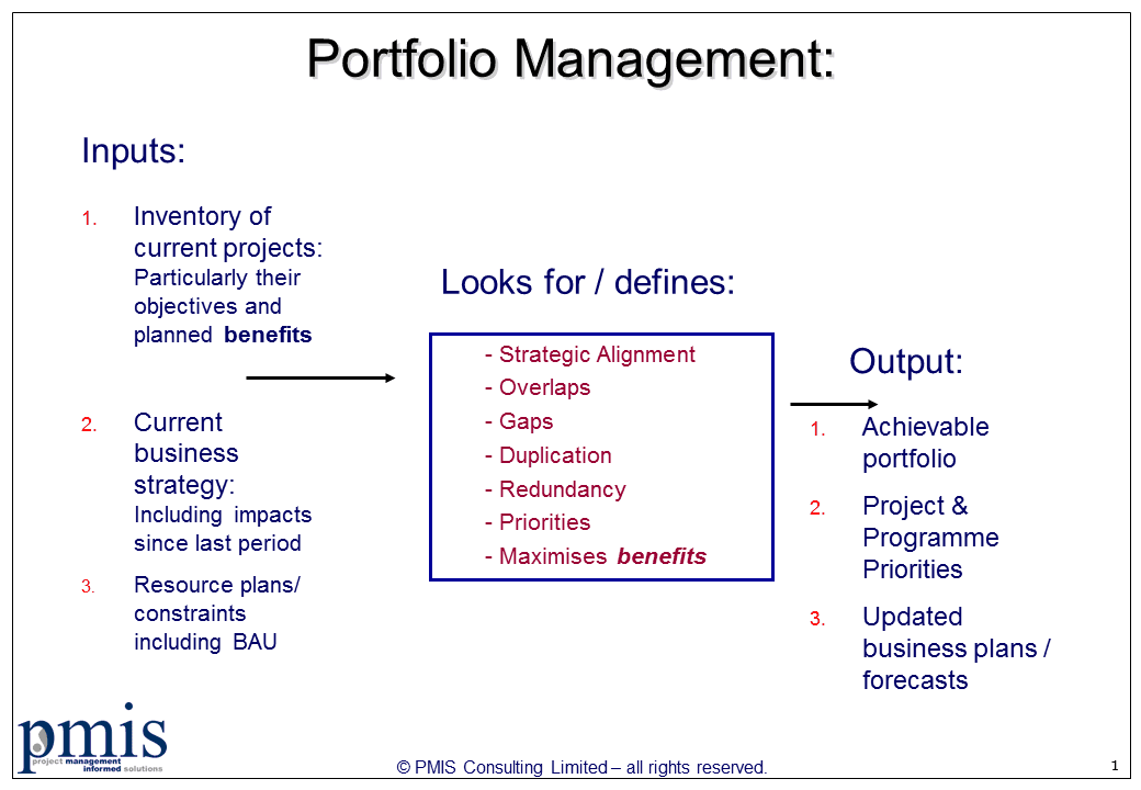 Project Portfolio Managment